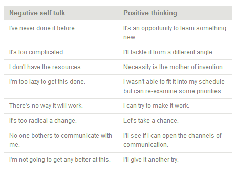 negative self talk think positive