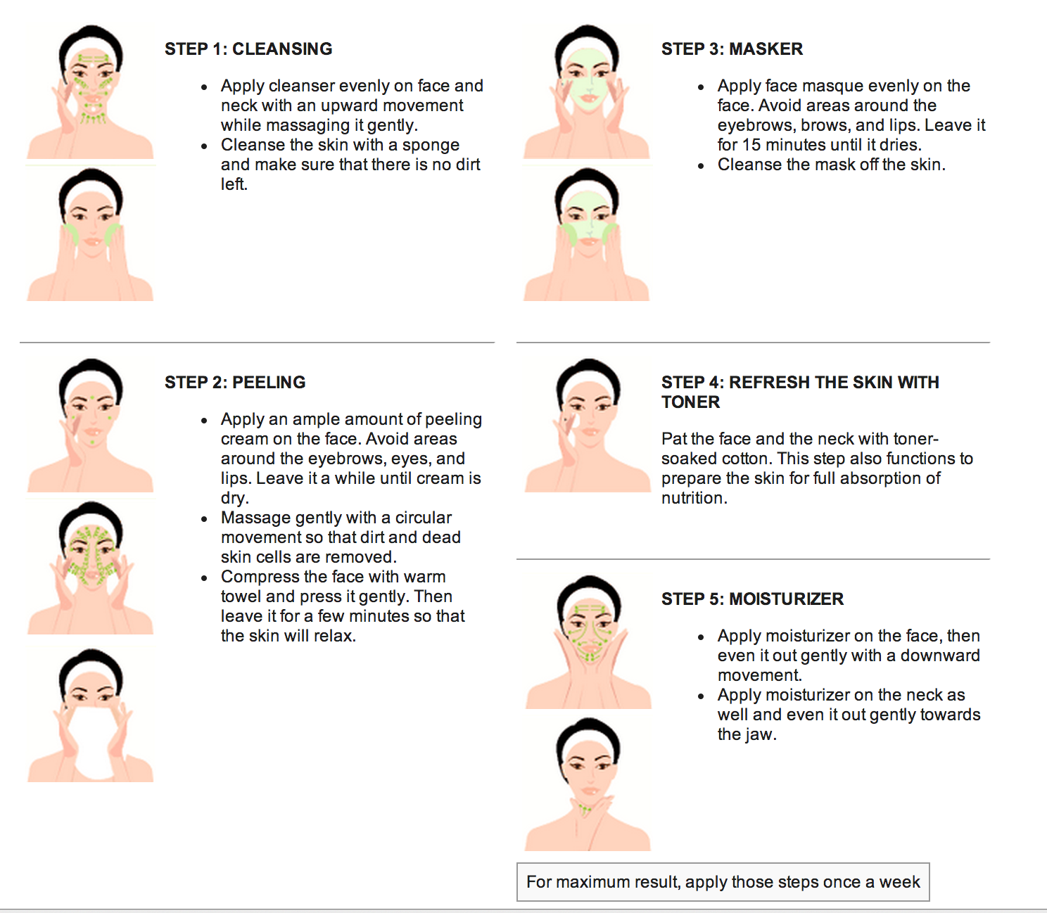 Here Is A Diagram That I Took From Biokos Website To Give You A Much  Clearer Image Of Home Facial