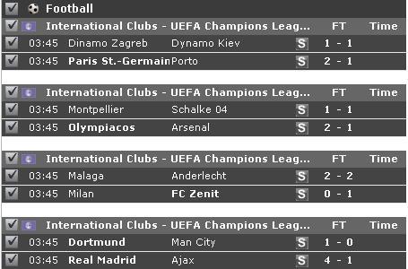 KEPUTUSAN PERLAWANAN UEFA CHAMPIONS LEAGUE MATCHDAY 6 5 6 DISEMBER 2012,PUSINGAN KEDUA