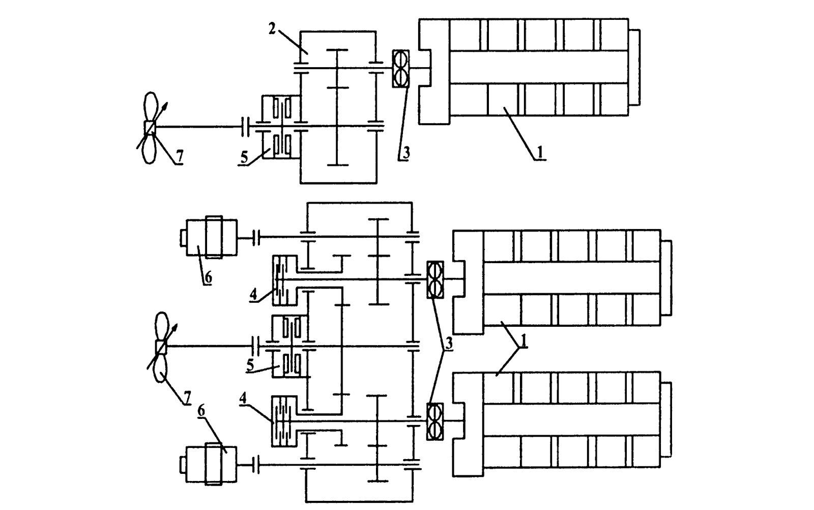 Схема валопровода