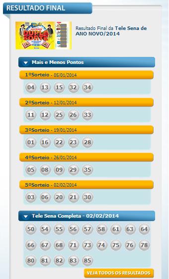 Tele Sena Ano Novo Final 2014