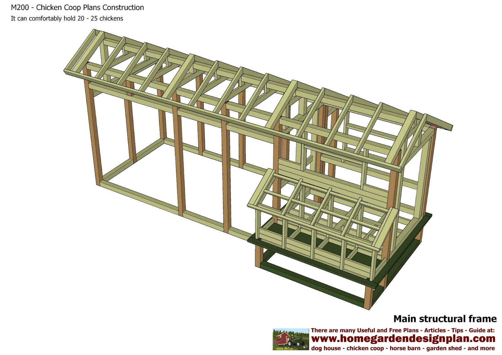 Just coop february 2015 for Free chicken coop designs plans