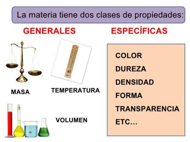 Propiedades de la materia investigaci n ciencia for Marmol caracteristicas y usos