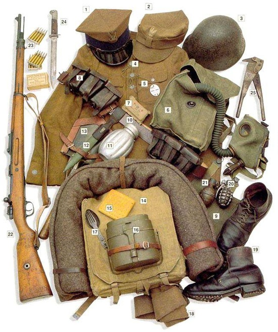 Allied Uniforms and Equipment resource