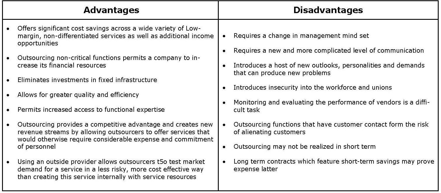 advantages and disadvantages of outsourcing Advantages and disadvantages of outsourcing november 8, 2017 by patricia 23 comments outsourcing is a business strategy that moves some of an organization's functions, processes, activities and decision responsibility from within an organization to outside providers.