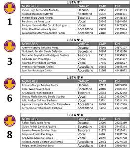 Listas Elecciones CRV 2018 - 2020