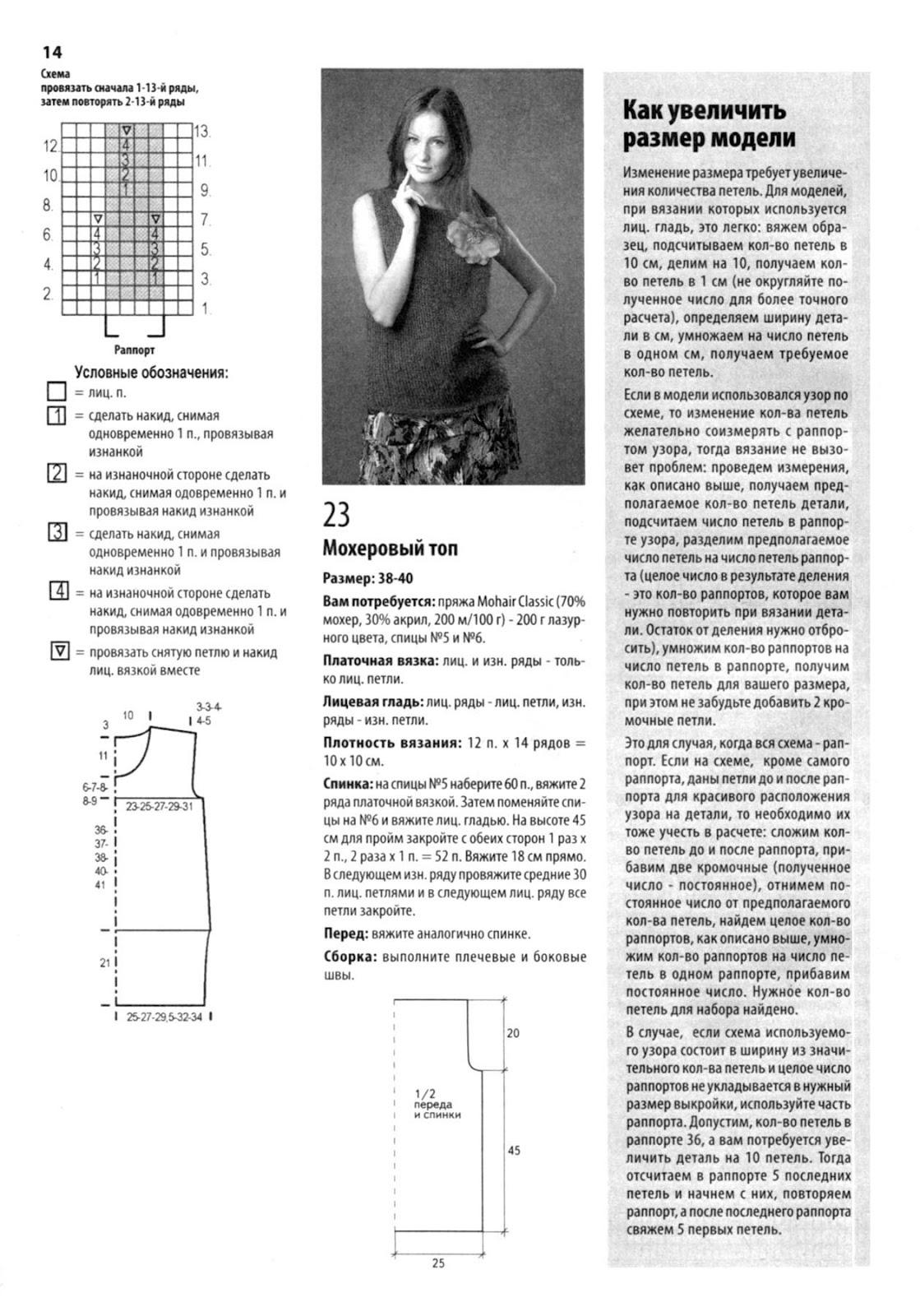 Схемы креативного вязания спицами