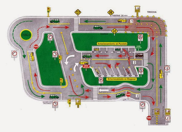 Circuito Touring : La licencia de conducir brevete circuito del touring