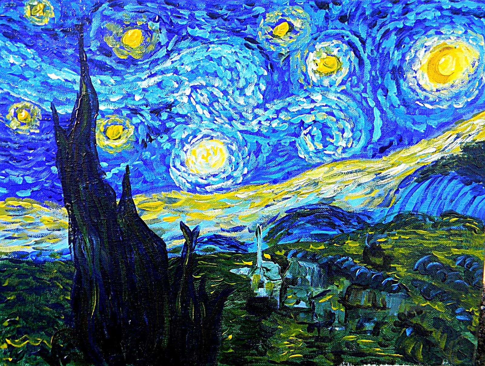 thesis statement for starry night Math, calculator: not permitted sample prompt's summary statement about the importance of van gogh's starry night or the scientific evidence.