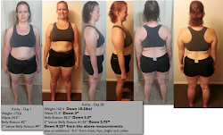 Kathy's 28 day results