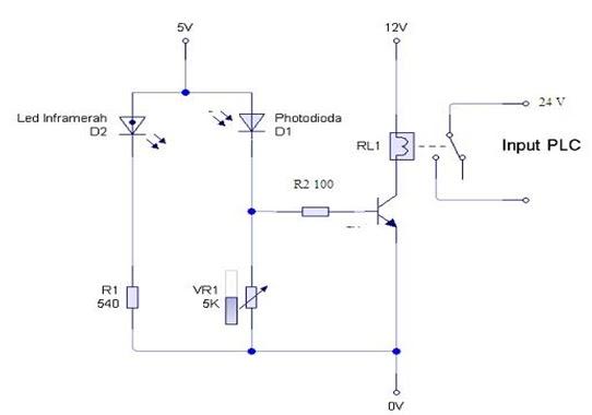 Gambar Rangkaian Sensor Proximity dengan fotodioda sebagai inputan PLC