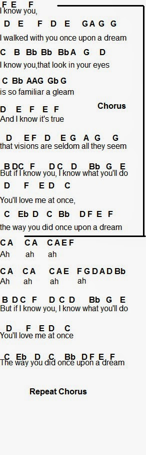 Flute Sheet Music Once Upon A Dream