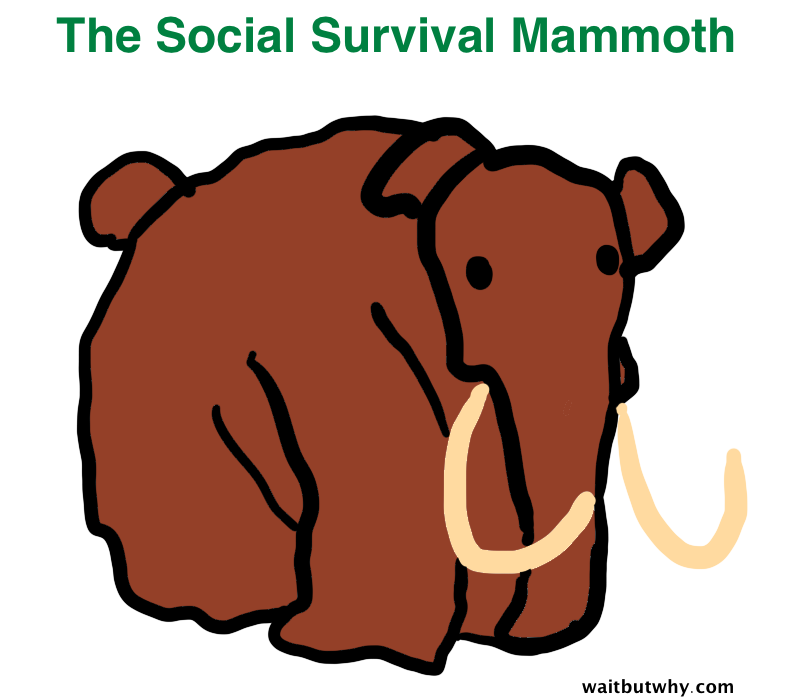 Fight The Mammoth