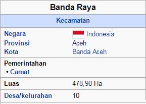 Kode Pos Kecamatan Banda Raya Kota Banda Aceh Kode Pos Indonesia