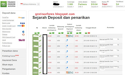 Liteforex local deposit indonesia