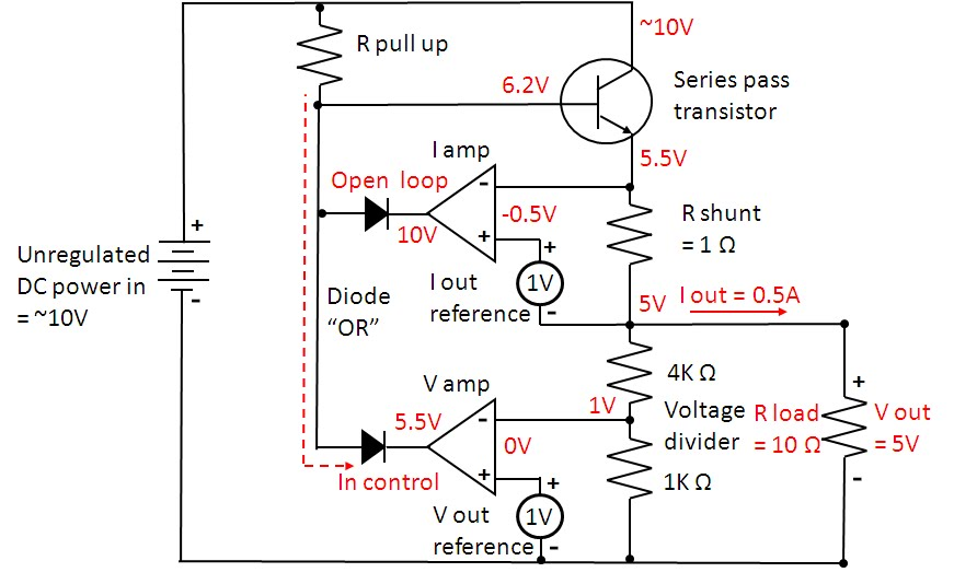 How to control current in a dc circuit