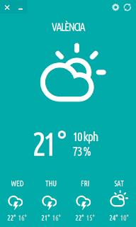 Tiempo en tu escritorio con un estilo minimalista, meteorología ubuntu 12.10