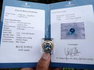 Blue topaz gems certificate