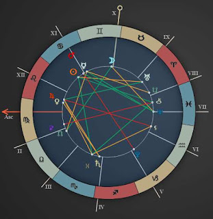 daily astrology zone july 12 sagittarius horoscope