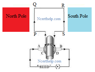 motor1 draw a labelled diagram of an electric motor explain its principle