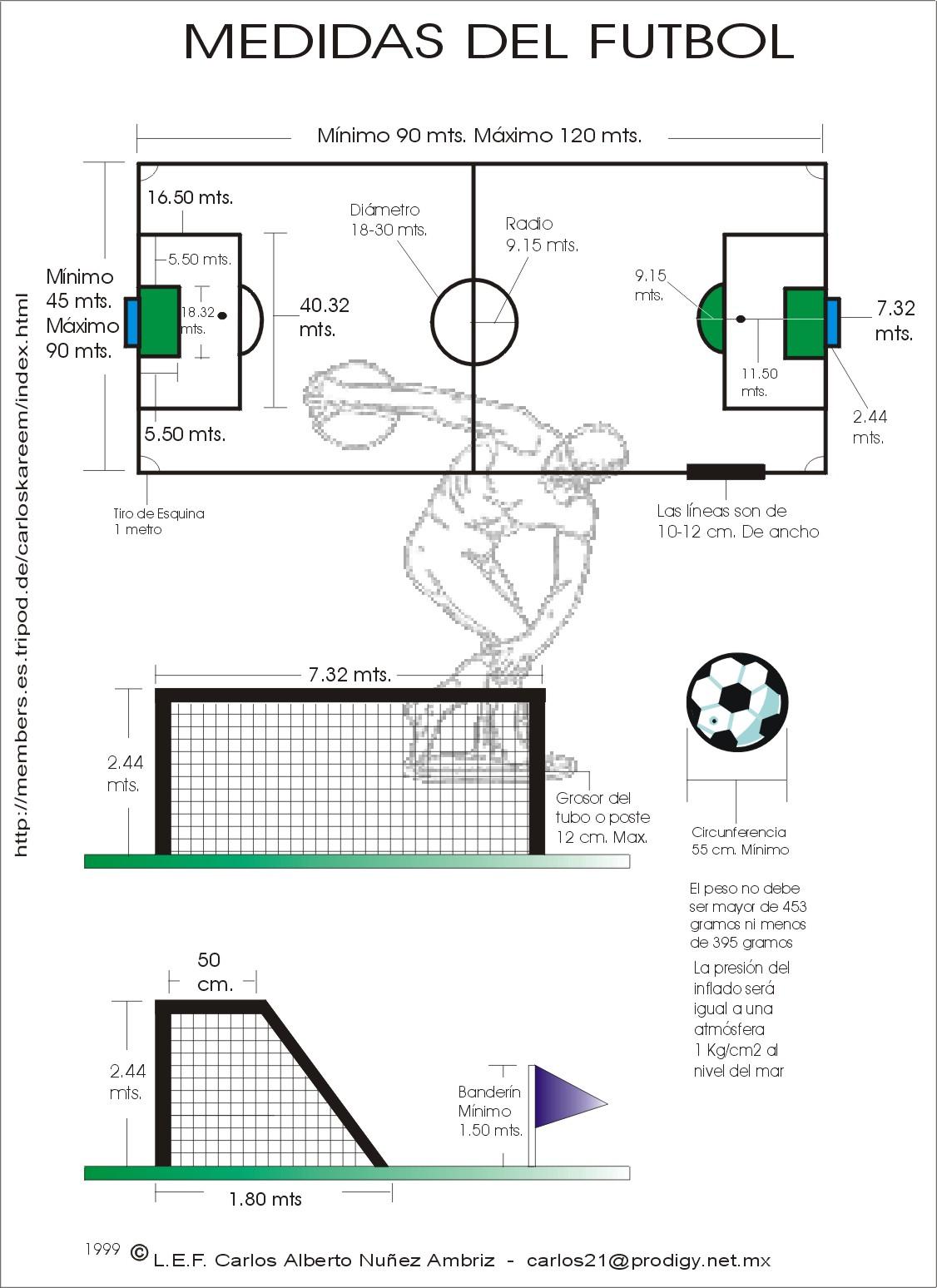 Medidas de la cancha de futbol for Medidas en la arquitectura