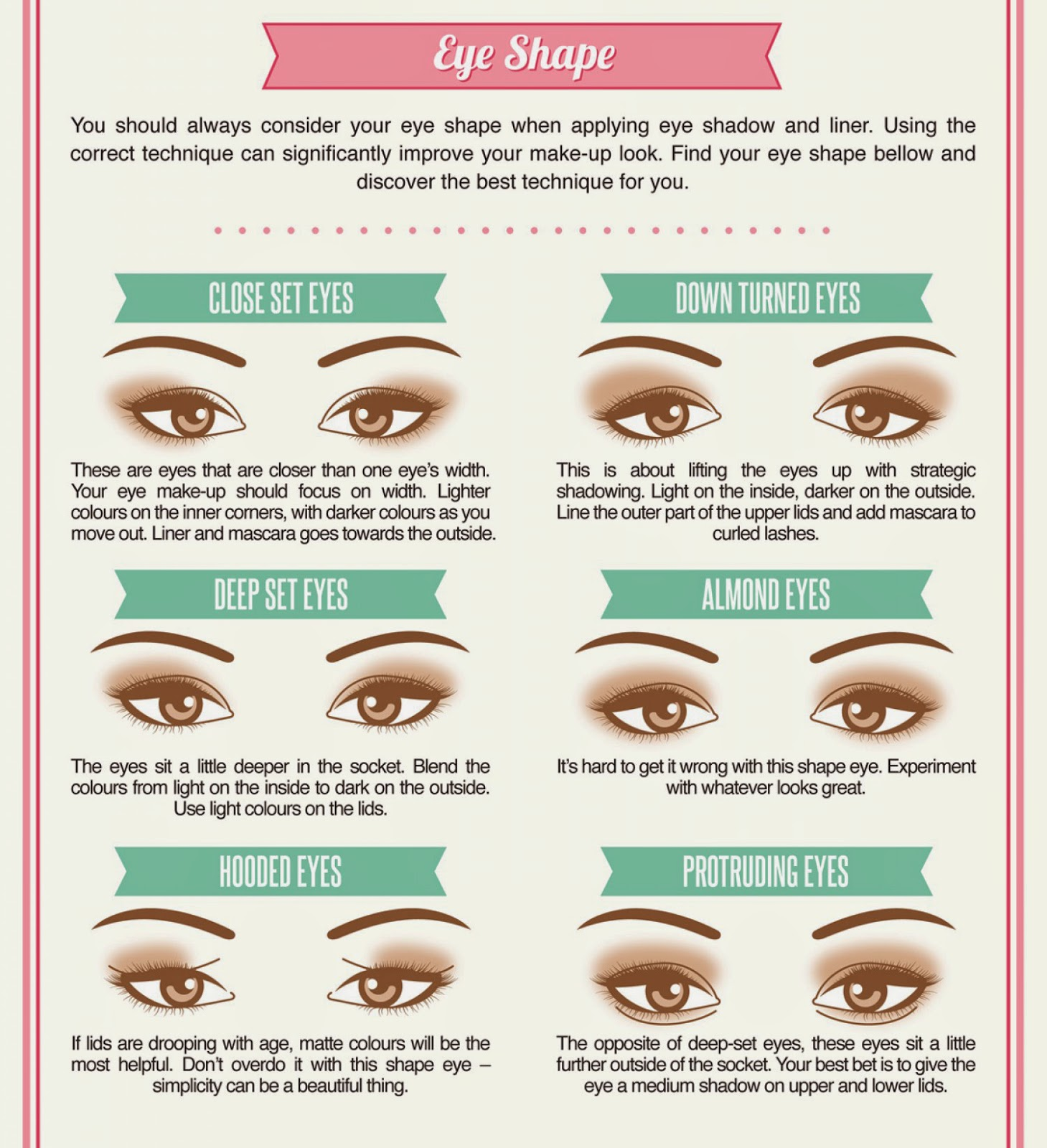 Find Your Own Eye Shape And Learn To Draw The Perfect Eyebrows