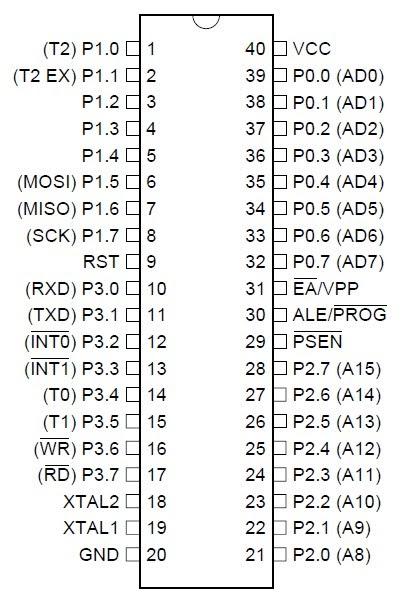 electronics fusions  atmel 89s52 microcontroller