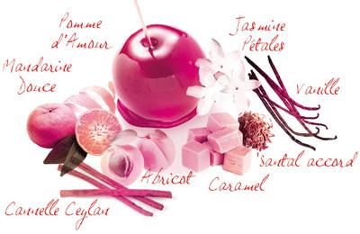 fragancia femenina Amor Amor in a Flash Cacharel precio comprar Eau de toilette perfume