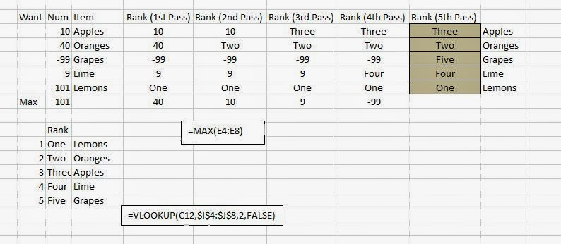 James eastham automatic sorting in excel without a macro sort the reason i spell out the rank order is because if you dont do this and have negative numbers the logic will get screwed up as rank 5 will be greater ccuart Gallery