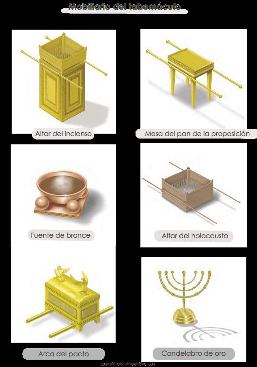 El Tabernáculo De Moisés Mobiliario Aprendiendo Y Creciendo