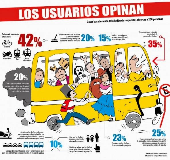 usuarios-opinan-transporte-publico-bolivia-cochabandido-blog
