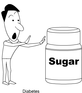 Diabetes causes ED