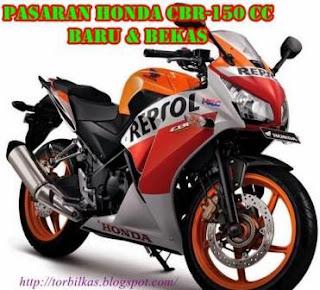 Daftar Harga Motor Honda CBR-150 CC Lengkap