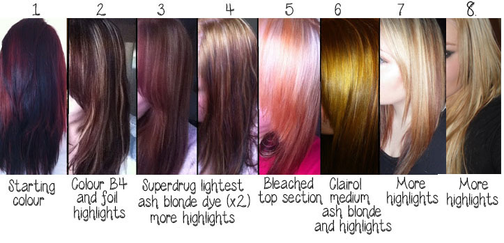 Blog: How I Lightened My Hair From Black/Red to Blonde at Home