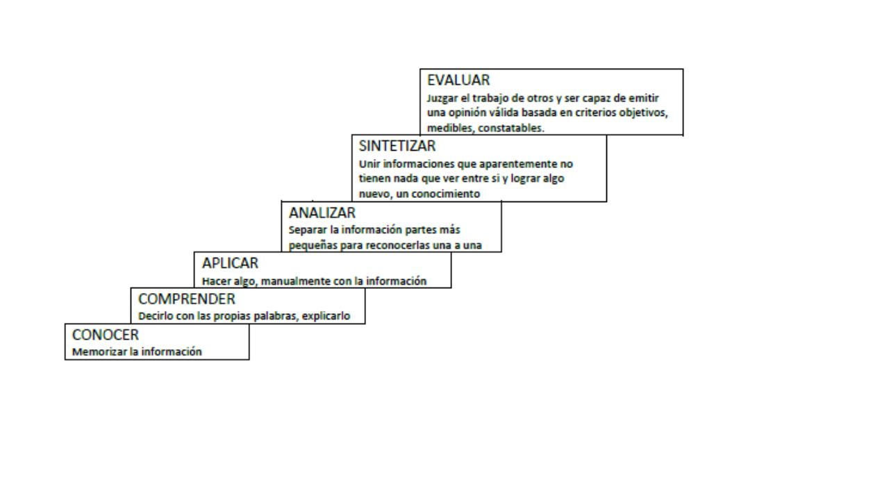 11 Rotafolio | Proceso Didáctico en el aula universitaria