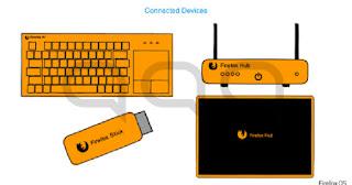 Mozilla: Το Firefox OS θα συνεχίσει σε tablets και περιφερειακά