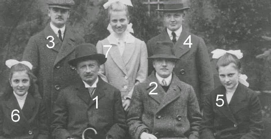 Friedrich August III de Saxe et ses enfants