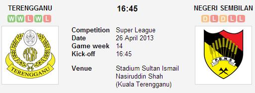 Terengganu Vs Negeri Sembilan 26 April 2013 Liga Super 2013 Live Streaming Dan Keputusan Penuh Perlwanan.