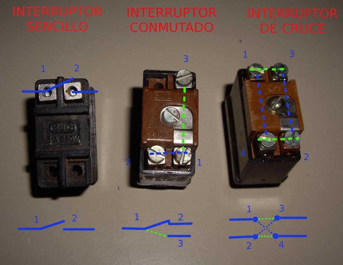 Aprender electr nica dise ando mys chapuzas unir dos - Interruptor de cruce ...