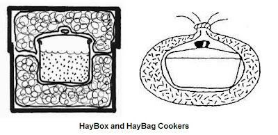 Haybox aka Thermal or Retained Heat Cookers