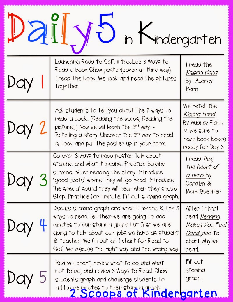 Daily 5 Work on Writing & Word Work Packet (FREEBIE)