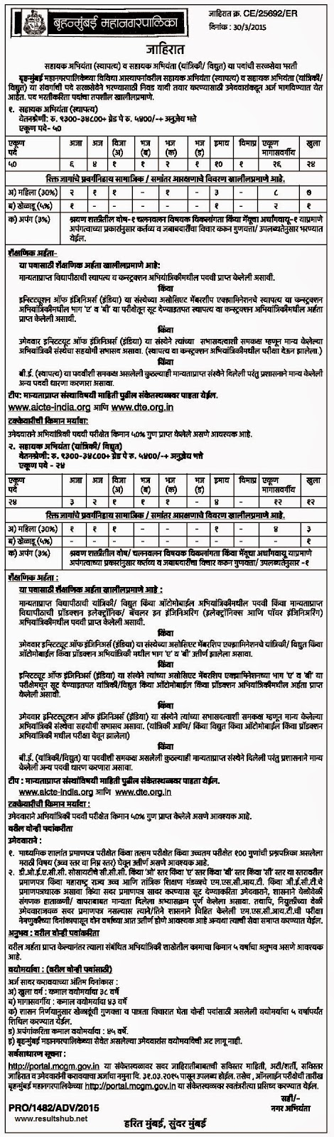 Brihan Mumbai Recruitment 2015 Details & Application Details in Marathi