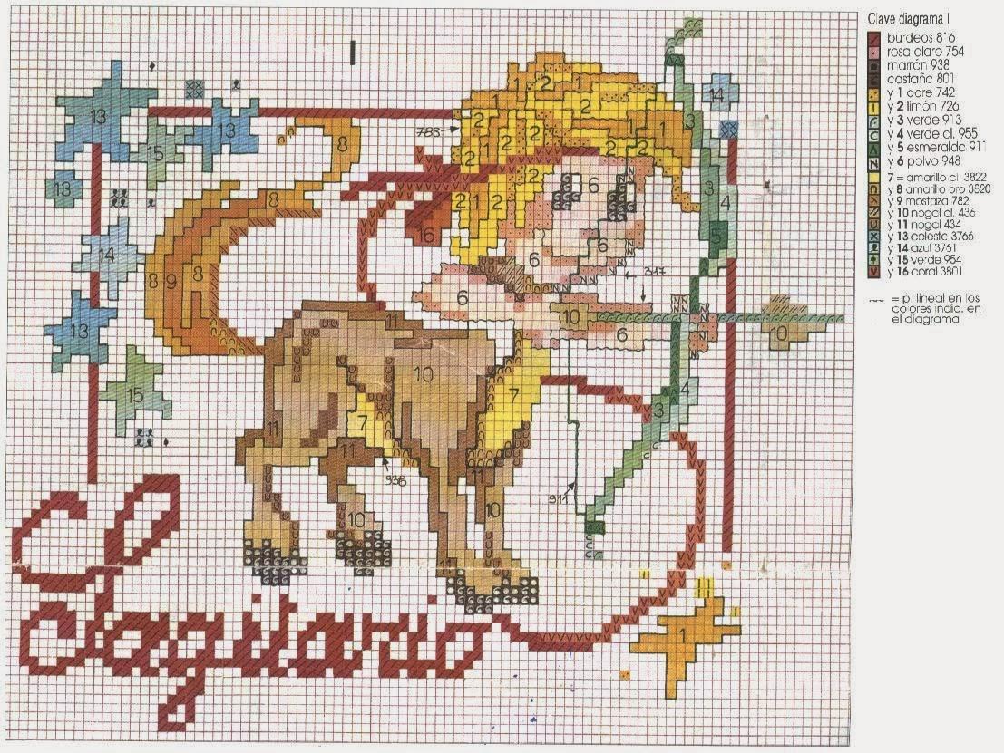 Схема вышивки крестом Овен (21 марта 20 апреля) 77