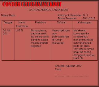 anekdot wikipedia bahasa indonesia ensiklopedia bebas anekdot adalah