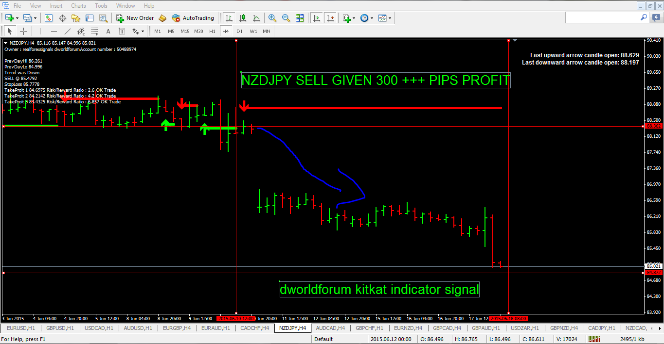 Green forex kit forex trading systems