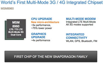 5x faster 28 nm dual core Next-Gen Snapdragon Qualcomm MSM8960 chipset unveiled