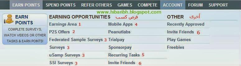 شرح تسجيل موقع الربح Points2shop