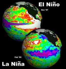 FENOMENO DEL NIÑO Y DE LA NIÑA - INTERACTIVO