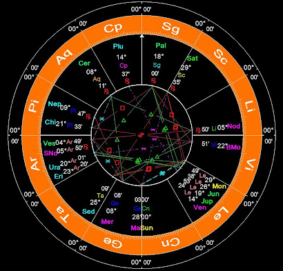 CANCER 2015 Ingress (text chart) - June 21, 2015 @ 16:39 (4:39 pm) UT/+0