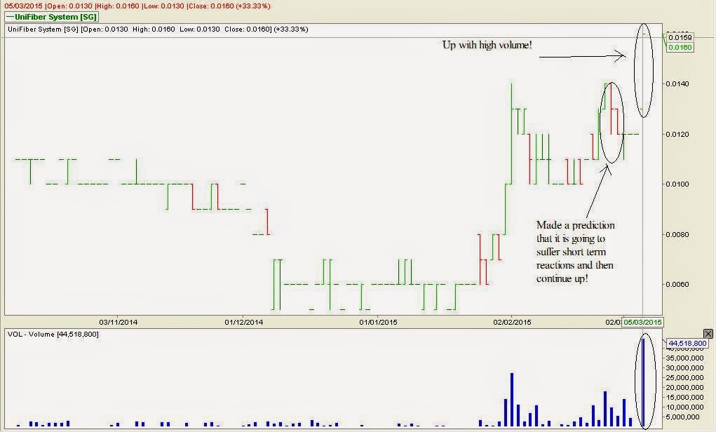 High volume trading system